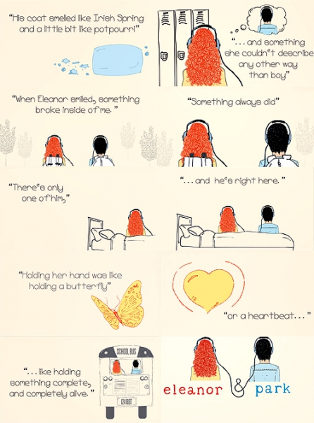 Summary Of Eleanor And Park Park Imghd Co
