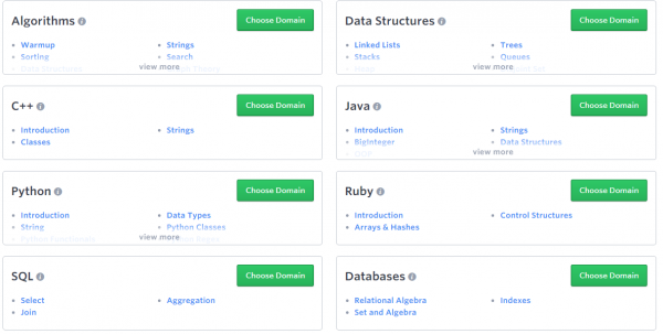 HackerRank, competitive programming website review
